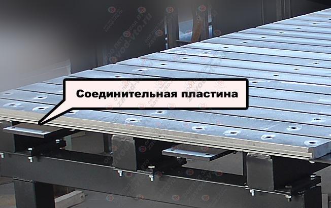 ССМ-02-02 сварочно-сборочный стол